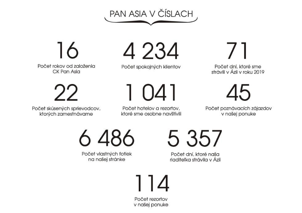 Panasia in numbers 04b81a426d6391e867fa086d784891f04aeeb1c3681fa8889ae5af7f09831cd4